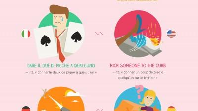 Infographie Saint-Valentin : Rompre en 7 langues